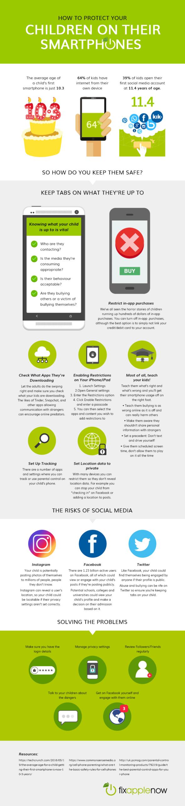 Kids vs Online: Safeguarding Tips for Parents